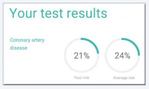 genetic-predisposition-sample-report